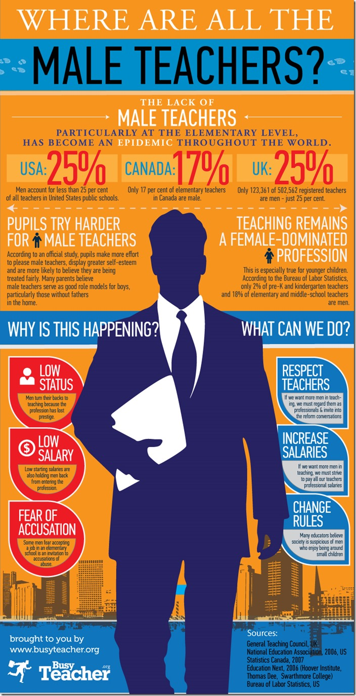 1373739856_where-are-male-teachers-web