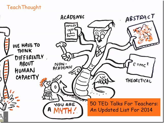 50-ted-talks-for-teachers