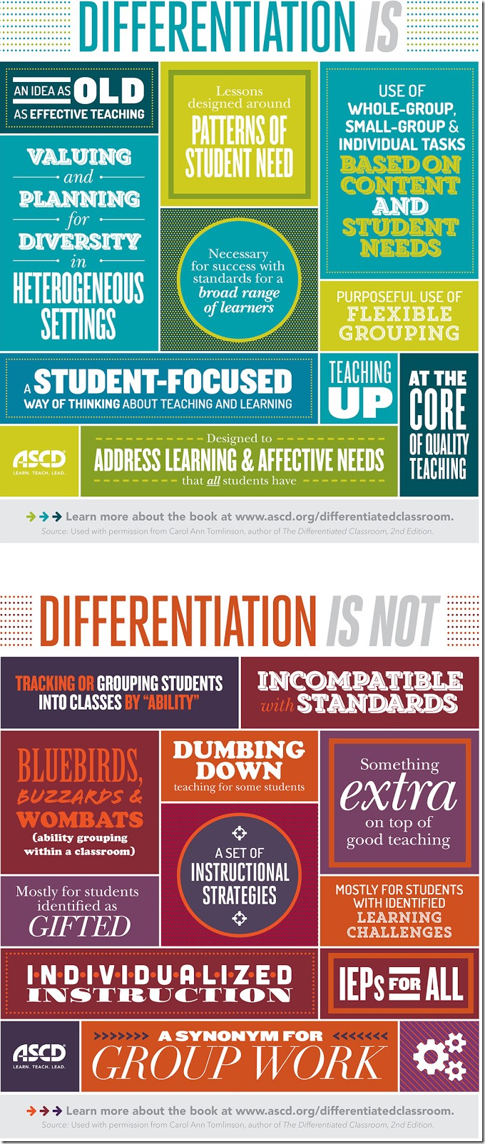 the-definition-of-differentiation